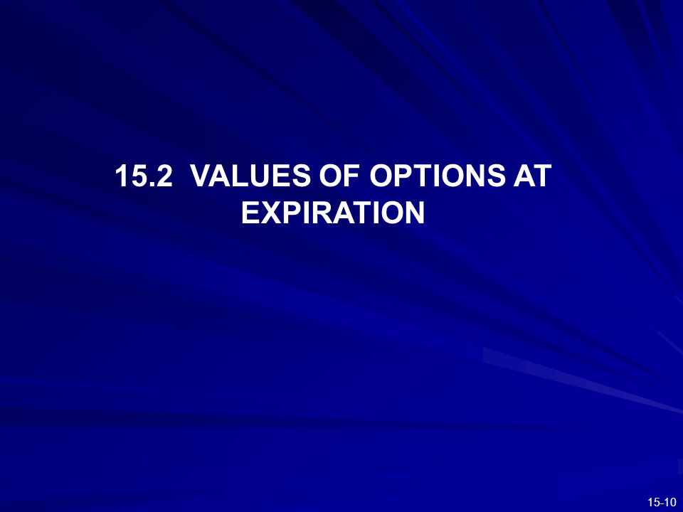 15-10 15.2 VALUES OF OPTIONS AT EXPIRATION