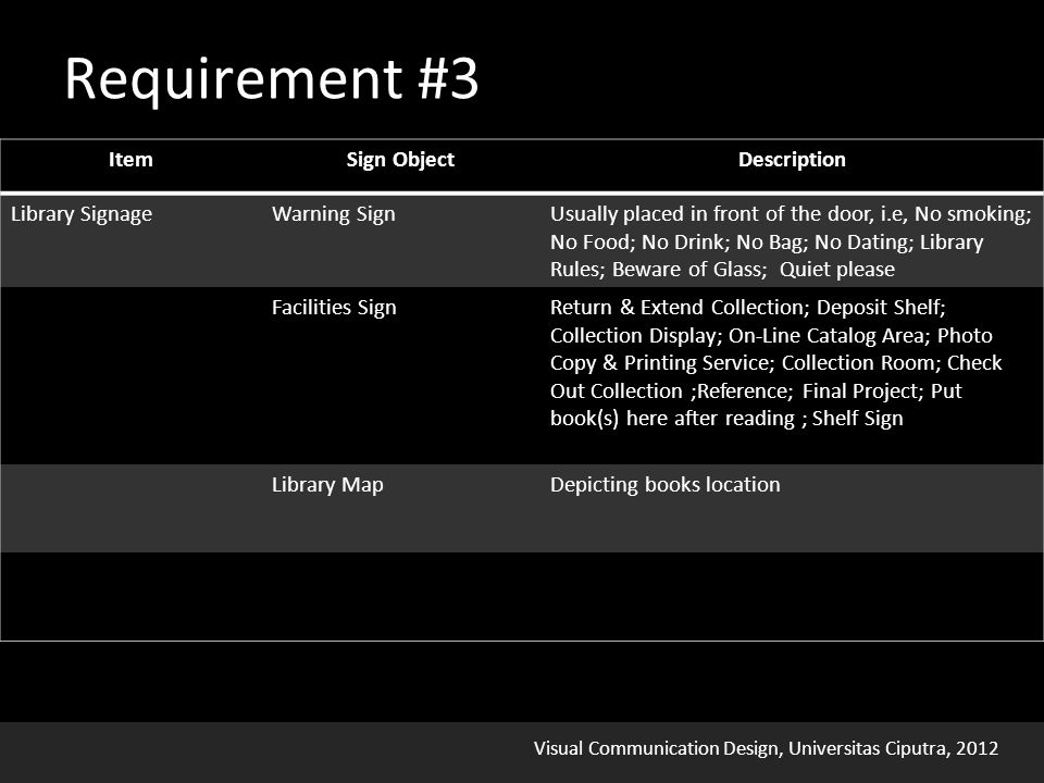 Visual Communication Design, Universitas Ciputra, 2012 Requirement #3