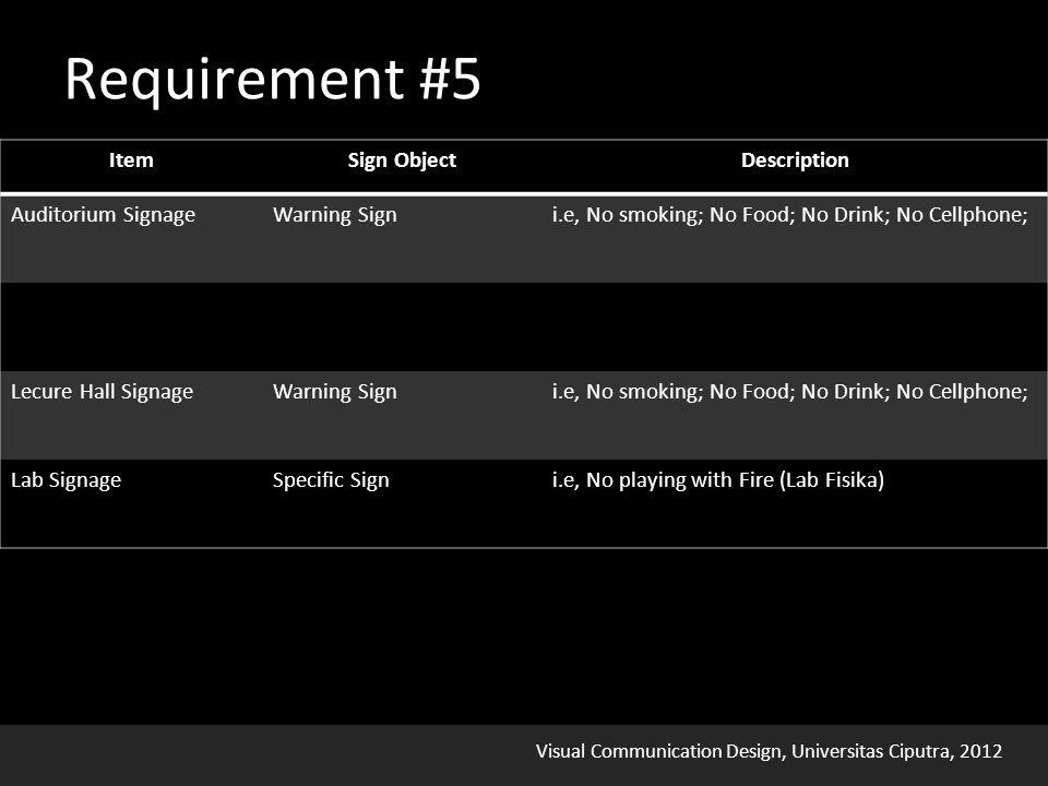Visual Communication Design, Universitas Ciputra, 2012 Requirement #5