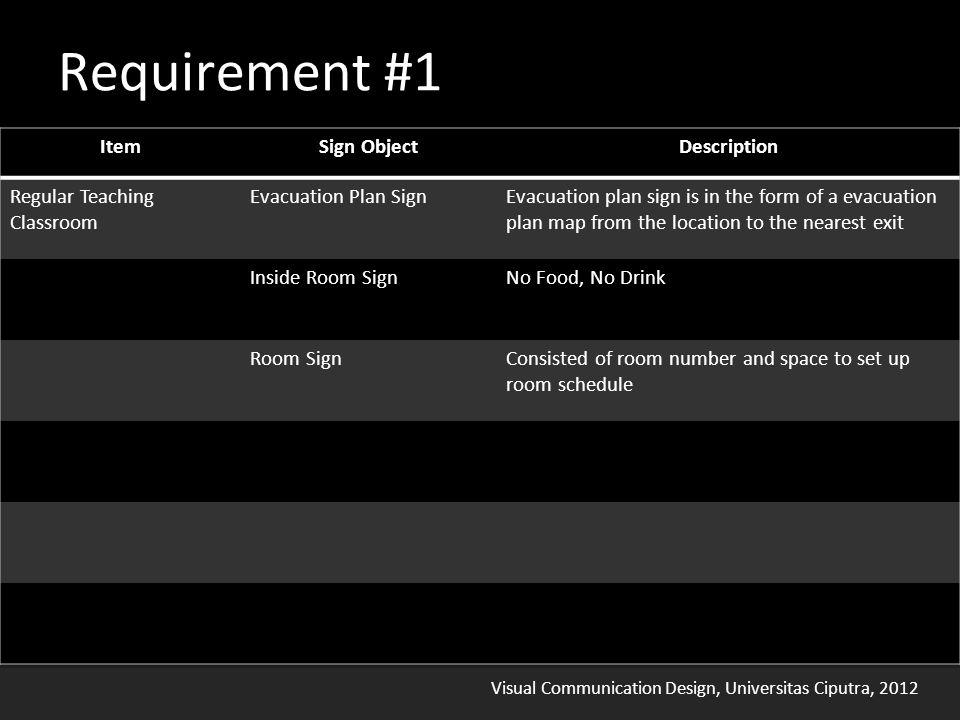 Visual Communication Design, Universitas Ciputra, 2012 Requirement #1