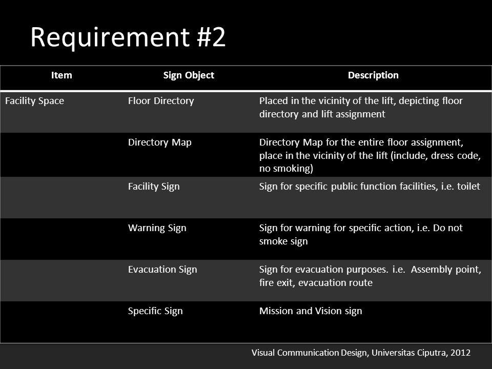 Visual Communication Design, Universitas Ciputra, 2012 Requirement #2