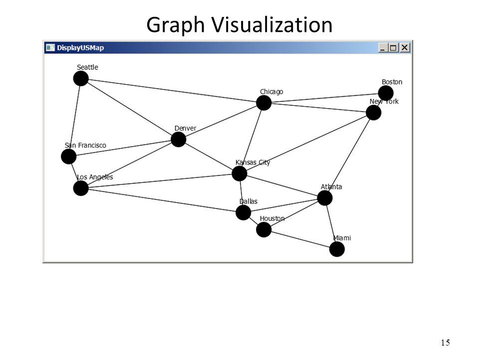 Graph Visualization 15