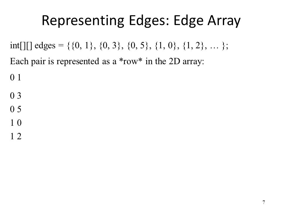 Representing Edges: Edge Array 7 int[][] edges = {{0, 1}, {0, 3}, {0, 5}, {1, 0}, {1, 2}, … }; Each pair is represented as a *row* in the 2D array: 0
