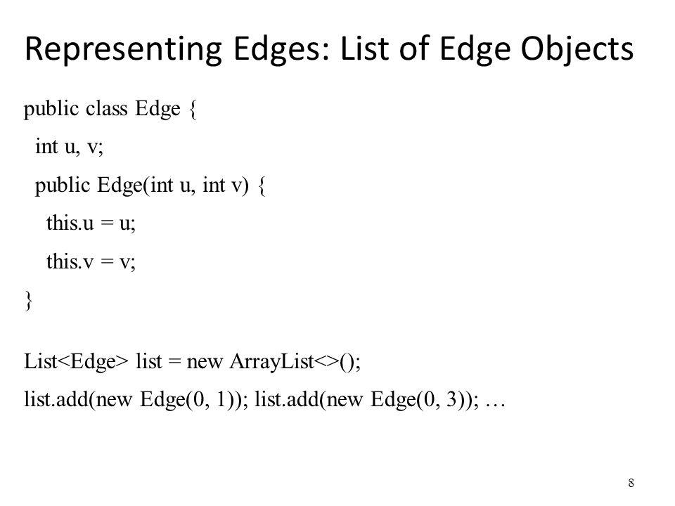 Representing Edges: List of Edge Objects 8 public class Edge { int u, v; public Edge(int u, int v) { this.u = u; this.v = v; } List list = new ArrayLi