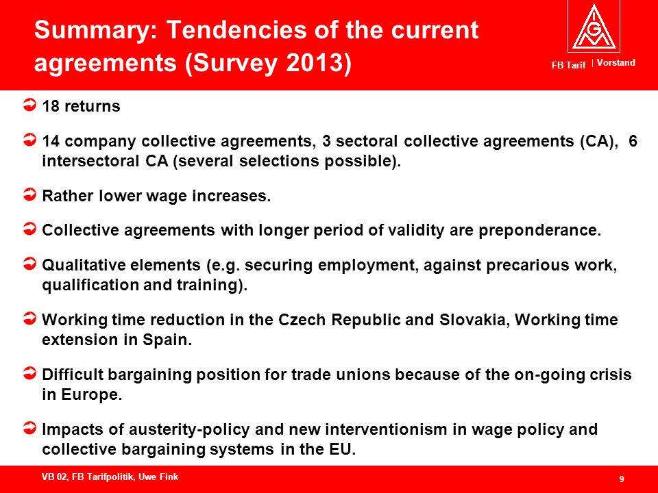 Vorstand FB Tarifpolitik 10 VB 02, FB Tarifpolitik, Uwe Fink 10 Developent of real wages before the crisis (2001 – 2009, in %) Quelle: WSI