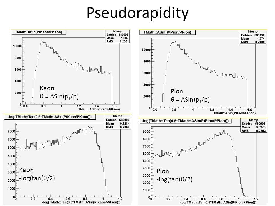 Pseudorapidity Kaon -log(tan(θ/2) Kaon θ = ASin(p T /p) Pion θ = ASin(p T /p) Pion -log(tan(θ/2)