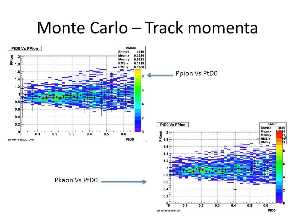 Monte Carlo – Track momenta Ppion Vs PtD0 Pkaon Vs PtD0