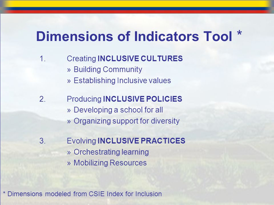 Dimensions of Indicators Tool * * Dimensions modeled from CSIE Index for Inclusion 1.Creating INCLUSIVE CULTURES »Building Community »Establishing Inc