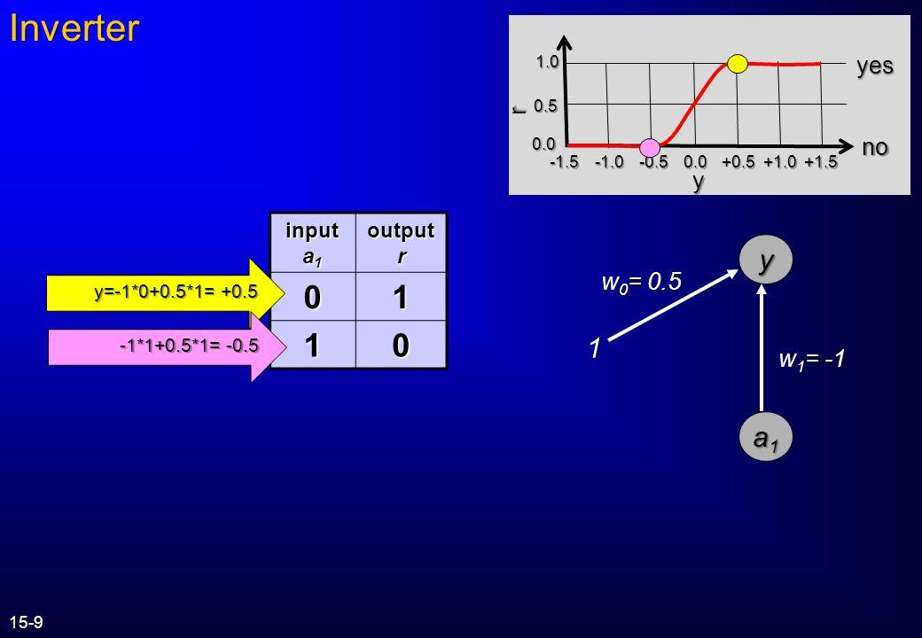 The Perceptron w2w2 wnwn w1w1 w0w0 a2a2 anan a1a1... Input attributes, a i 1 if y > +0.5 0 if y < -0.5 { Output, r = Unknown weights, w i a 0 =1 r y 0