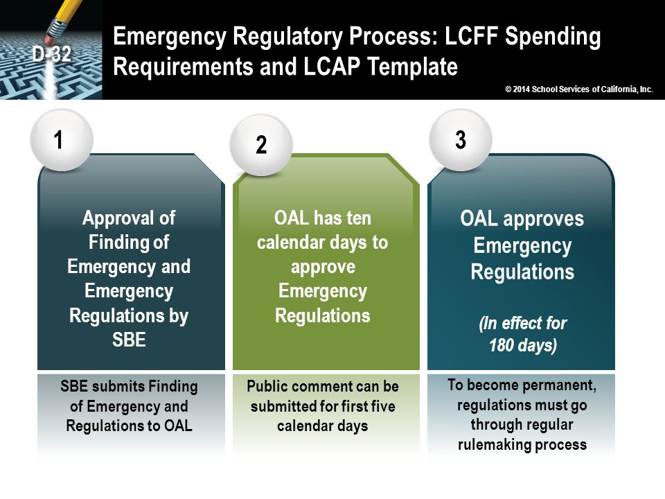 Emergency Regulatory Process: LCFF Spending Requirements and LCAP Template © 2014 School Services of California, Inc. 123 Approval of Finding of Emerg