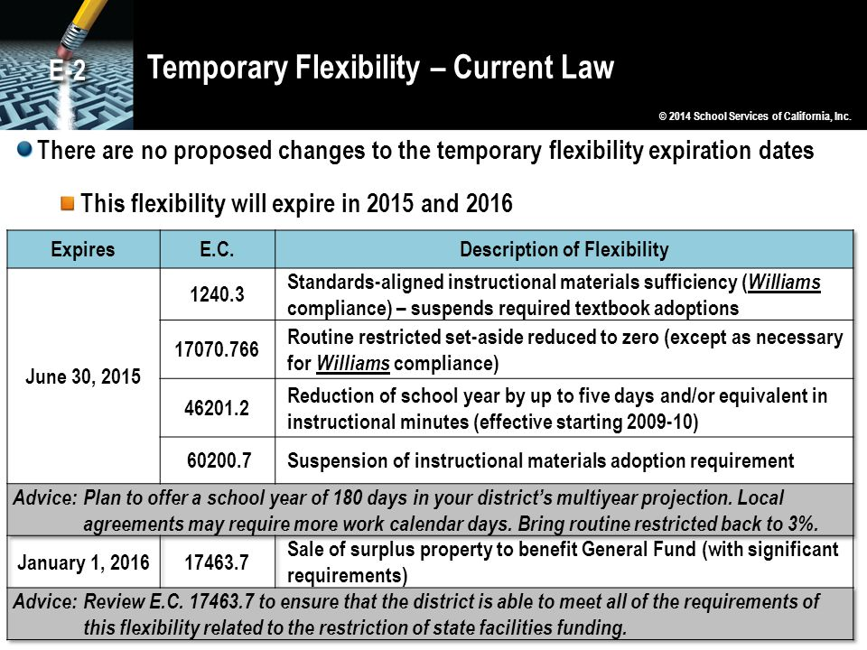 Temporary Flexibility – Current Law There are no proposed changes to the temporary flexibility expiration dates This flexibility will expire in 2015 a