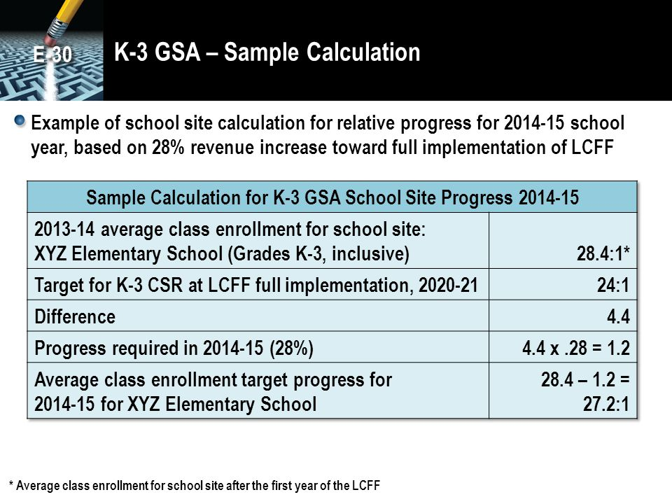 K-3 GSA – Sample Calculation Example of school site calculation for relative progress for 2014-15 school year, based on 28% revenue increase toward fu