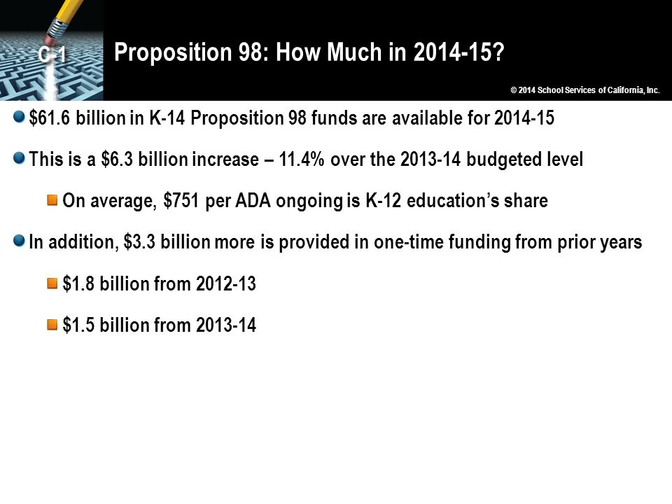 Proposition 98: How Much in 2014-15? $61.6 billion in K-14 Proposition 98 funds are available for 2014-15 This is a $6.3 billion increase – 11.4% over