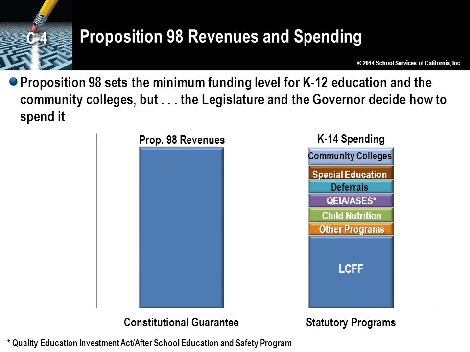 Proposition 98 Revenues and Spending Proposition 98 sets the minimum funding level for K-12 education and the community colleges, but...