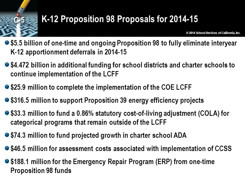 K-12 Proposition 98 Proposals for 2014-15 © 2014 School Services of California, Inc. $5.5 billion of one-time and ongoing Proposition 98 to fully elim