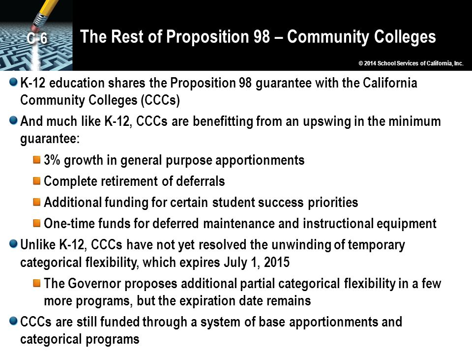 The Rest of Proposition 98 – Community Colleges © 2014 School Services of California, Inc.
