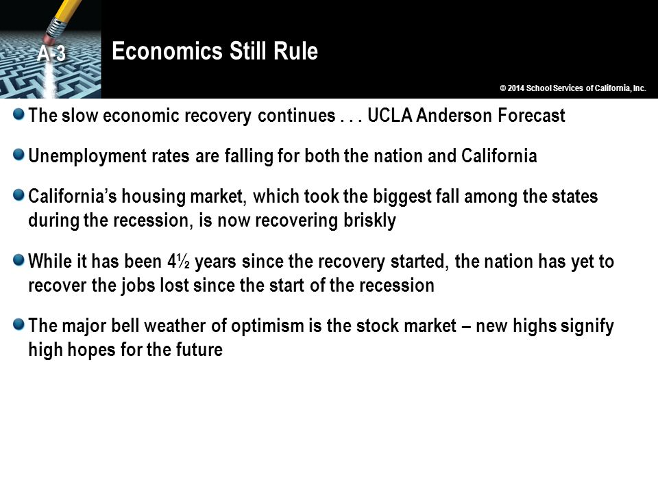 Economics Still Rule The slow economic recovery continues...