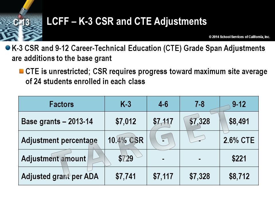 LCFF – K-3 CSR and CTE Adjustments © 2014 School Services of California, Inc. K-3 CSR and 9-12 Career-Technical Education (CTE) Grade Span Adjustments