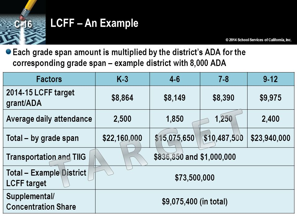 LCFF – An Example © 2014 School Services of California, Inc.