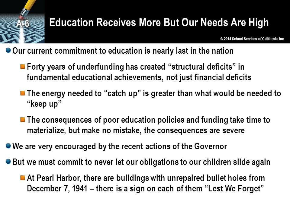 Education Receives More But Our Needs Are High Our current commitment to education is nearly last in the nation Forty years of underfunding has created structural deficits in fundamental educational achievements, not just financial deficits The energy needed to catch up is greater than what would be needed to keep up The consequences of poor education policies and funding take time to materialize, but make no mistake, the consequences are severe We are very encouraged by the recent actions of the Governor But we must commit to never let our obligations to our children slide again At Pearl Harbor, there are buildings with unrepaired bullet holes from December 7, 1941 – there is a sign on each of them Lest We Forget © 2014 School Services of California, Inc.