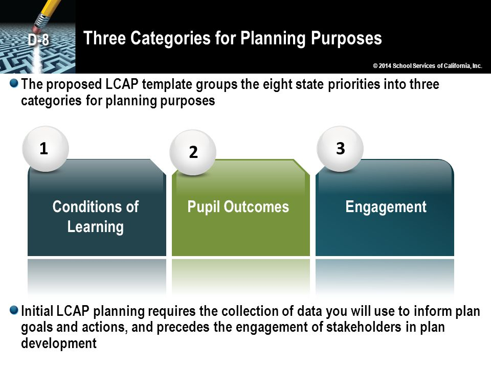 Three Categories for Planning Purposes The proposed LCAP template groups the eight state priorities into three categories for planning purposes Initial LCAP planning requires the collection of data you will use to inform plan goals and actions, and precedes the engagement of stakeholders in plan development 123 Conditions of Learning Pupil OutcomesEngagement © 2014 School Services of California, Inc.