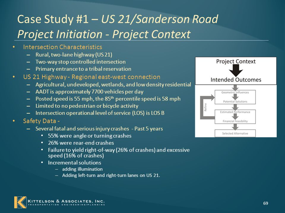 Case Study #1 – US 21/Sanderson Road Project Initiation - Intended Outcomes 70 Tribe and the State Department of Transportation (DOT) – Initiated a study to identify additional safety projects Reduce the number and severity of crashes Enhance the intersection as the gateway to their community Accommodate a full range of motorists – agricultural equipment, logging trucks, local residents and visitors.