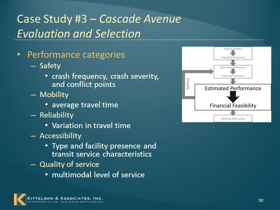 Case Study #3 – Cascade Avenue Evaluation and Selection Estimating Performance – Summary of Resources 93 AlternativeSafetyMobilityReliabilityAccessibility Quality of Service #1 – Existing ConditionHSM, Chapter 12HCM 2010 Qualitative Assessment HCM 2010 #2 – Transit Oriented HSM, Chapter 12 Principles HCM 2010 Qualitative Assessment HCM 2010 #3 – Bicycle and Pedestrian Oriented HSM, Chapter 12 Principles HCM 2010 Qualitative Assessment HCM 2010 #4 – Hybrid of Transit, Bicycle and Pedestrian HSM, Chapter 12 Principles HCM 2010 Qualitative Assessment HCM 2010