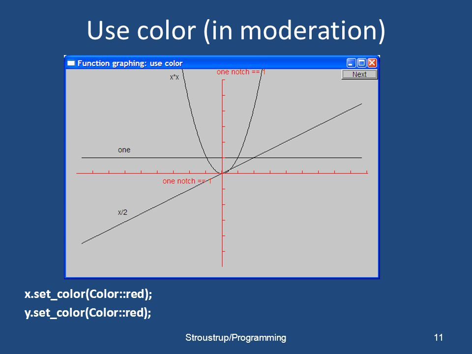 Use color (in moderation) x.set_color(Color::red); y.set_color(Color::red); Stroustrup/Programming11