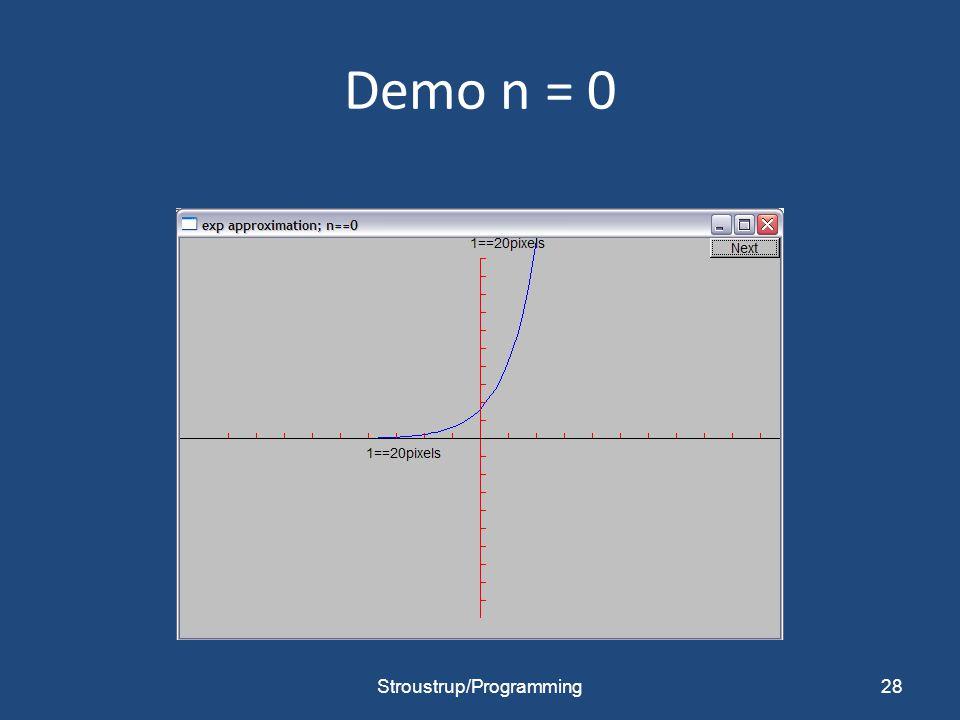 Demo n = 0 Stroustrup/Programming28