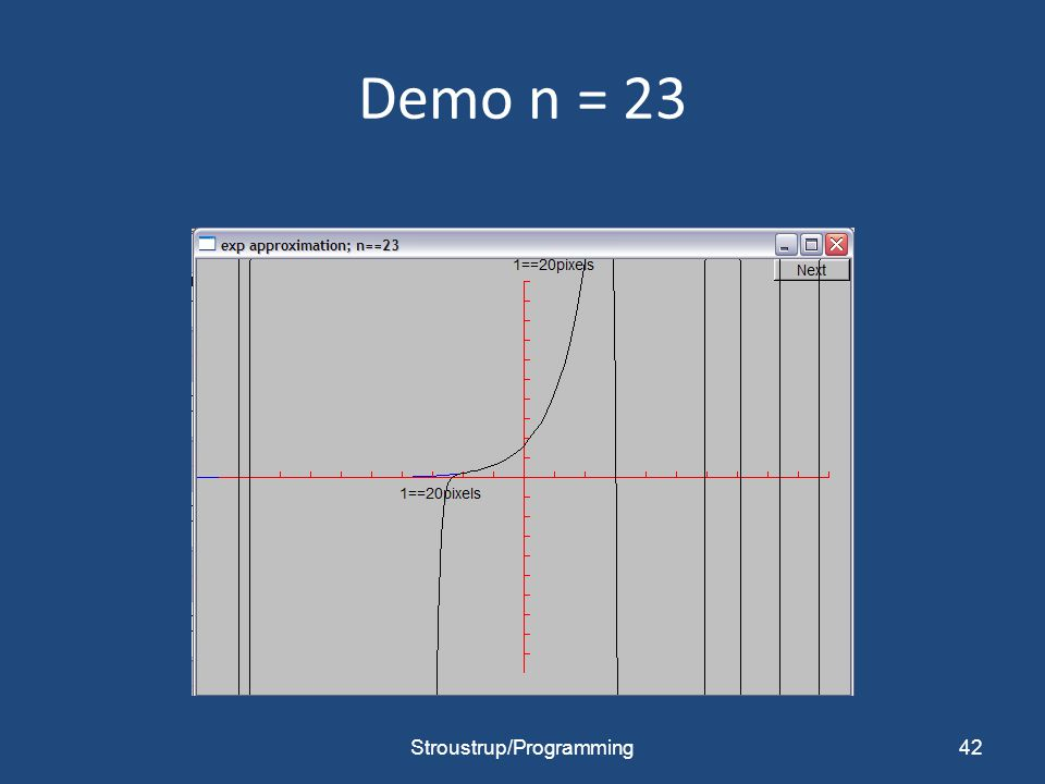 Demo n = 23 Stroustrup/Programming42
