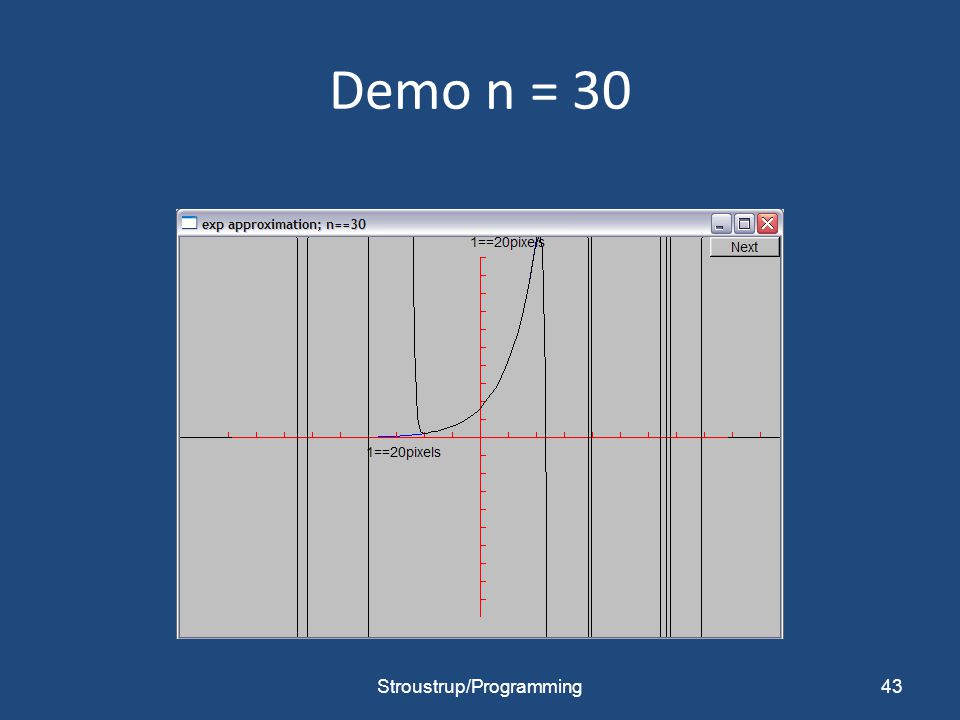 Demo n = 30 Stroustrup/Programming43