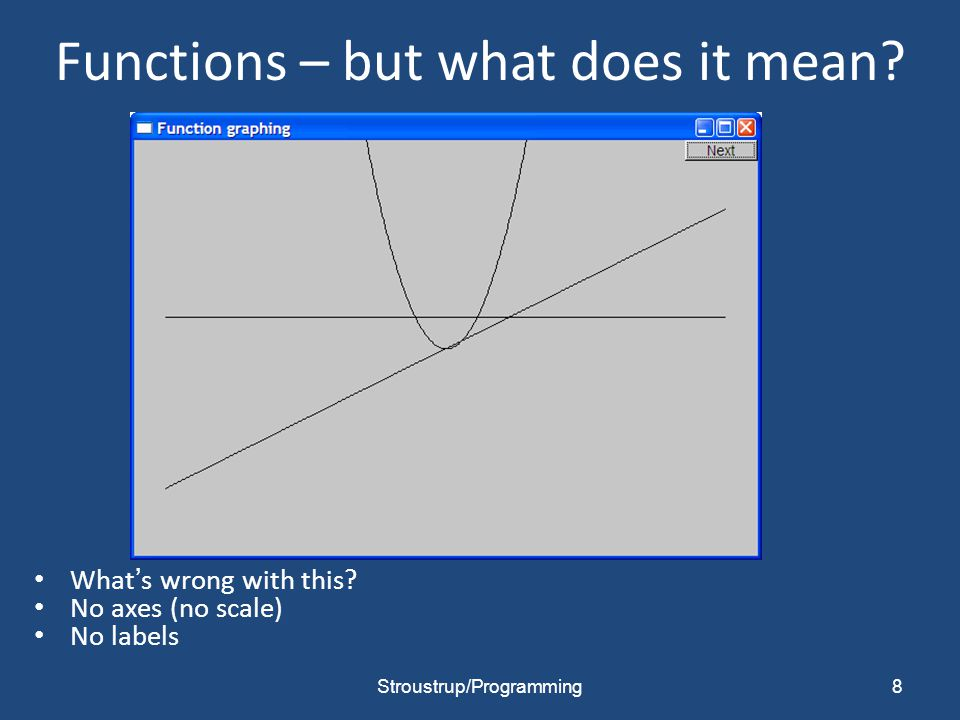Functions – but what does it mean. What's wrong with this.