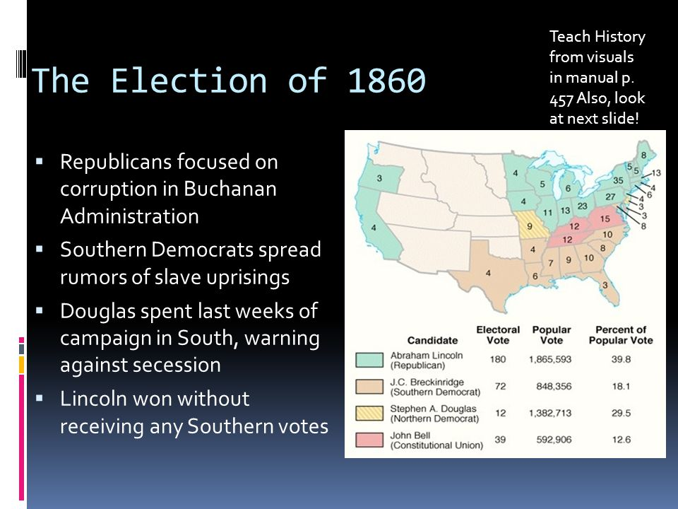Lincoln 40% Douglass 30% Breckinridge 18% Bell 12% Lincoln wins the election, but only receives 40% of the popular vote….and not 1 electoral vote from the South.