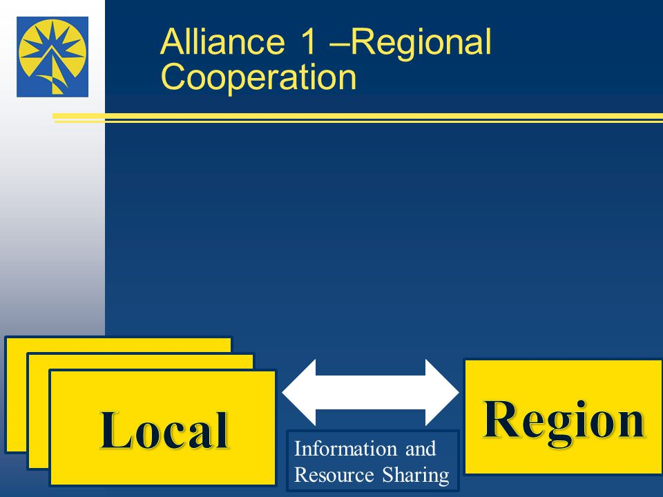 Information and Resource Sharing Alliance 1 –Regional Cooperation