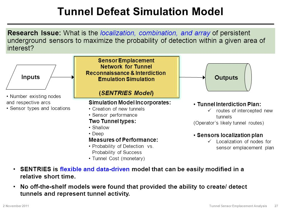 Tunnel Defeat Simulation Model Simulation Model Incorporates: Creation of new tunnels Sensor performance Two Tunnel types: Shallow Deep Measures of Performance: Probability of Detection vs.