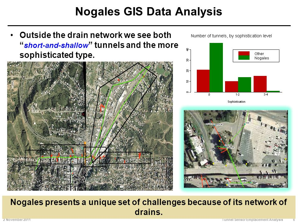 Nogales GIS Data Analysis 2 November 20116 Tunnel Sensor Emplacement Analysis Outside the drain network we see both short-and-shallow tunnels and the more sophisticated type.