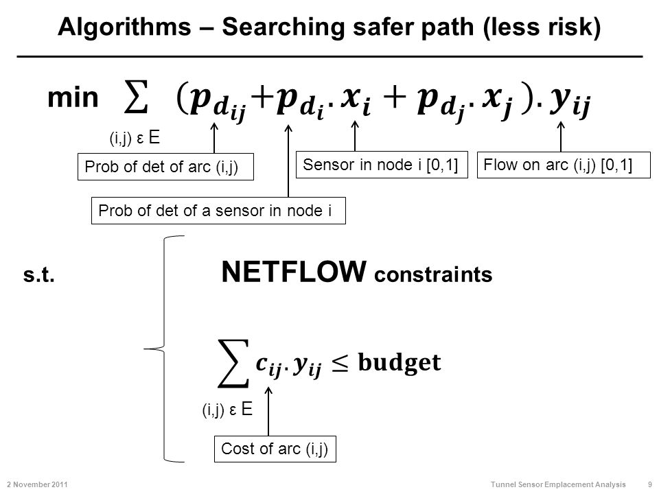 Algorithms – Searching safer path (less risk) 2 November 20119 Tunnel Sensor Emplacement Analysis (i,j) ε E Prob of det of arc (i,j) Prob of det of a sensor in node i Sensor in node i [0,1] Flow on arc (i,j) [0,1] Cost of arc (i,j)