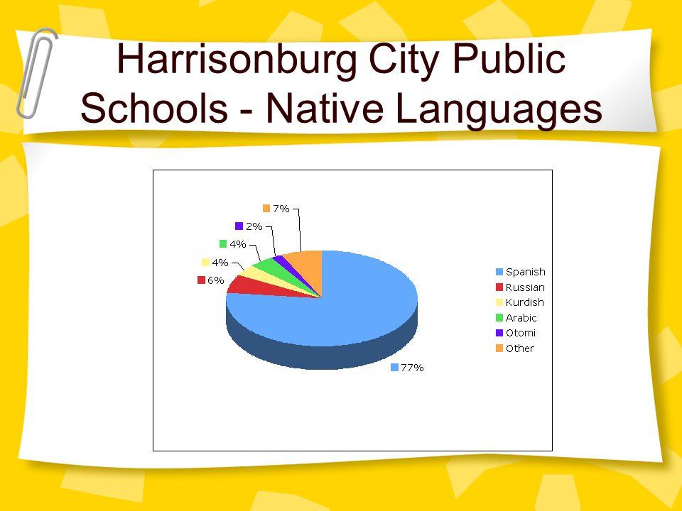 Harrisonburg City Public Schools - Native Languages