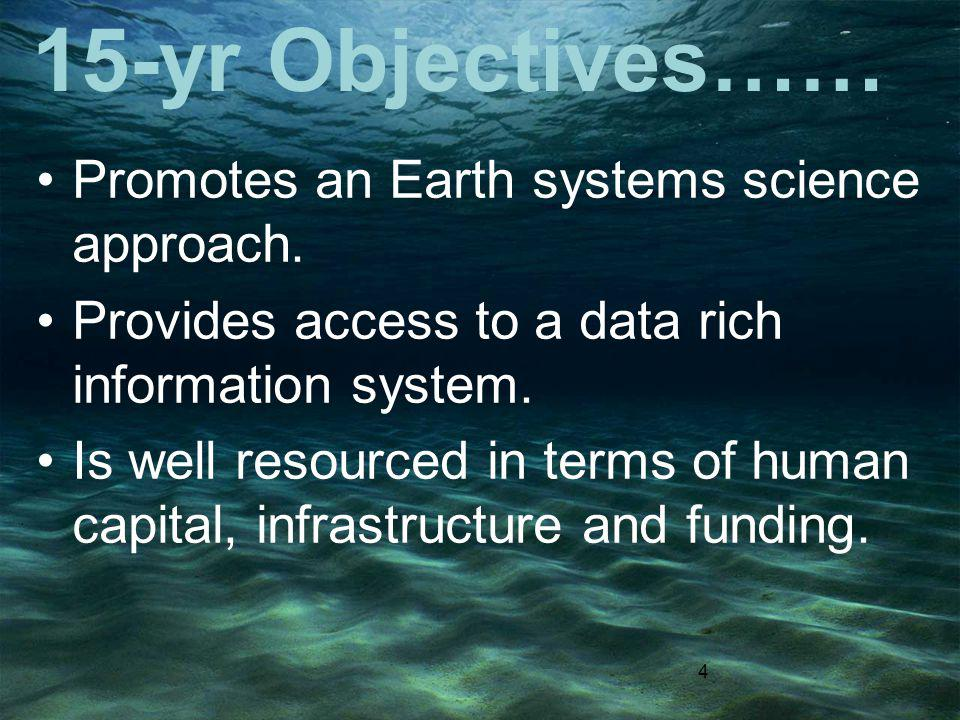 15-yr Objectives…… Promotes an Earth systems science approach.