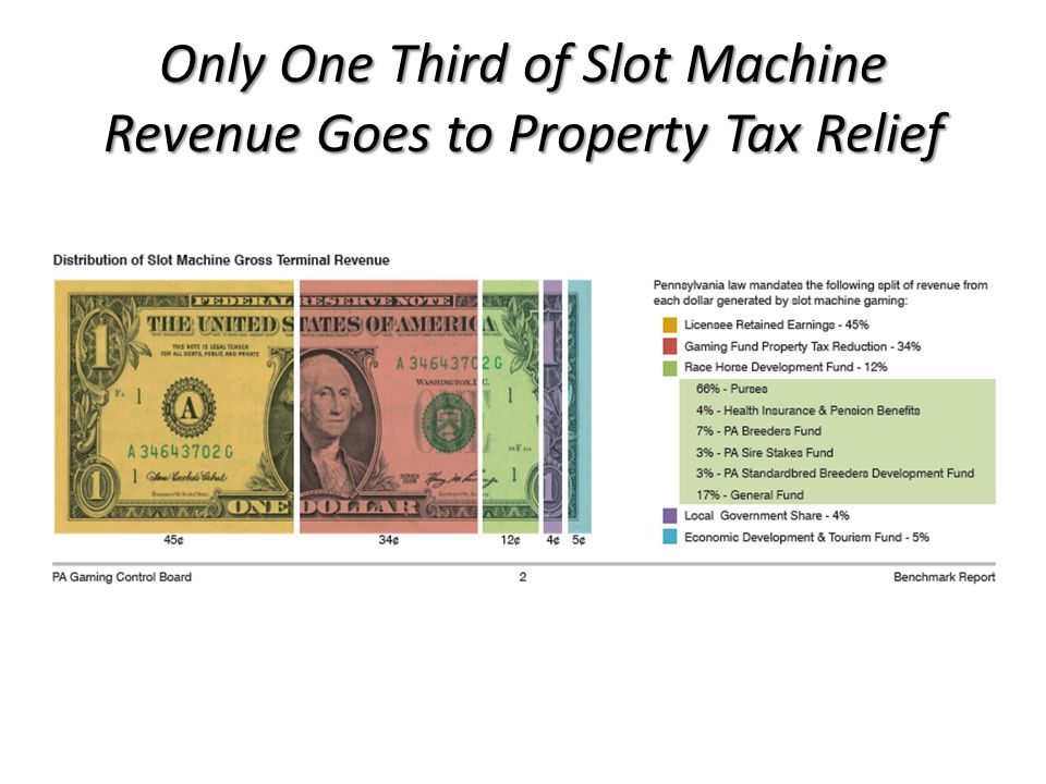 Only One Third of Slot Machine Revenue Goes to Property Tax Relief