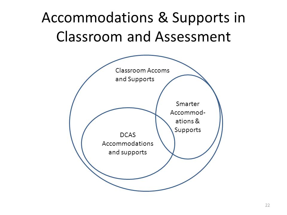Accommodations & Supports in Classroom and Assessment 22 Smarter Accommod- ations & Supports DCAS Accommodations and supports Classroom Accoms and Sup