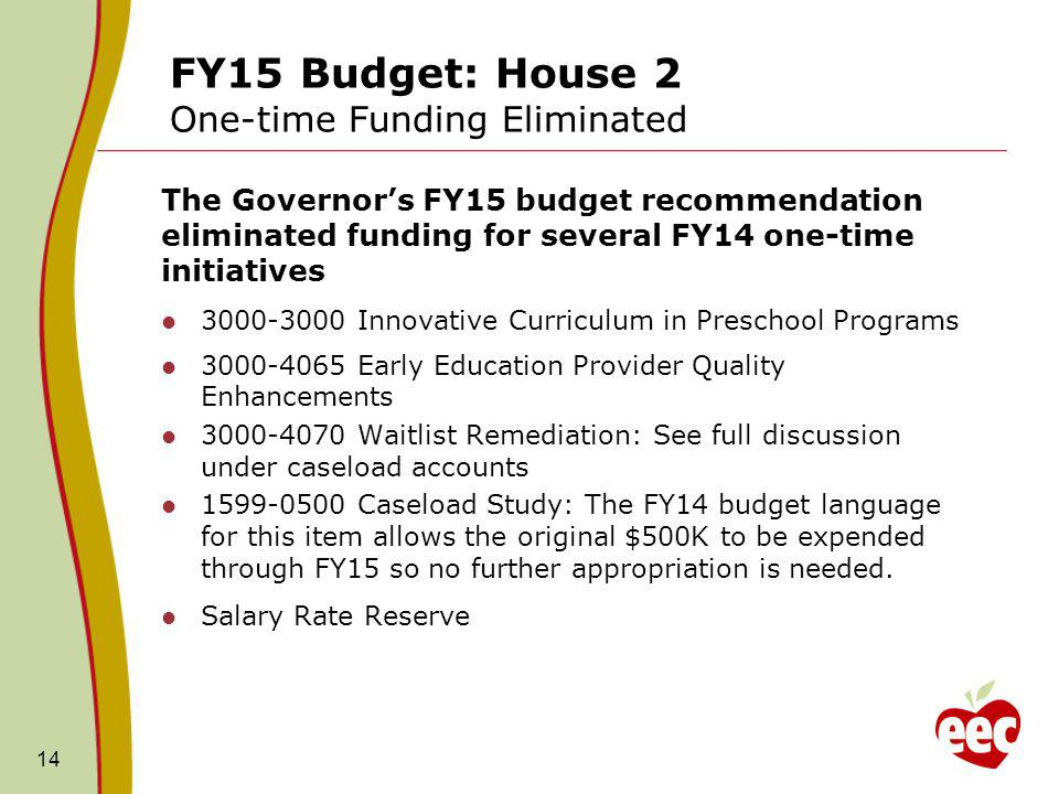 FY15 Budget: House 2 One-time Funding Eliminated The Governor's FY15 budget recommendation eliminated funding for several FY14 one-time initiatives 3000-3000 Innovative Curriculum in Preschool Programs 3000-4065 Early Education Provider Quality Enhancements 3000-4070 Waitlist Remediation: See full discussion under caseload accounts 1599-0500 Caseload Study: The FY14 budget language for this item allows the original $500K to be expended through FY15 so no further appropriation is needed.