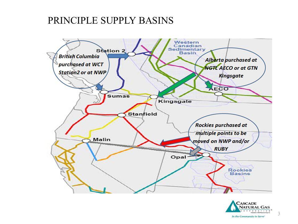 3 PRINCIPLE SUPPLY BASINS