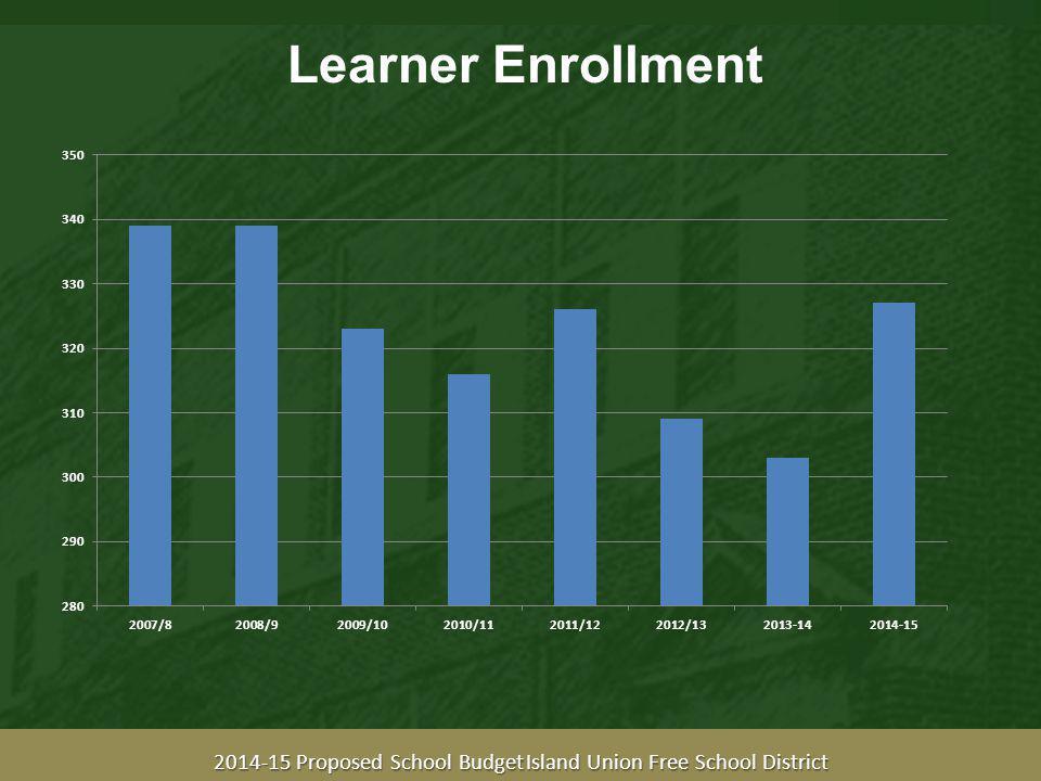 Learner Enrollment 2014-15 Proposed School BudgetIsland Union Free School District