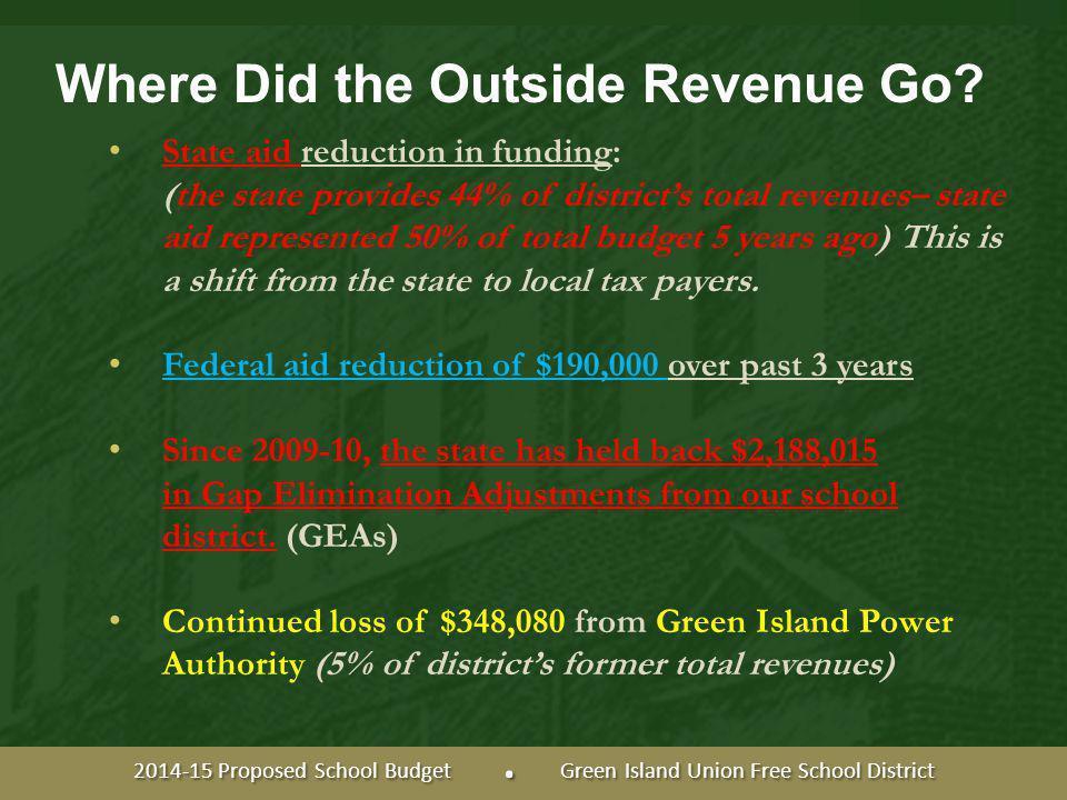 Where Did the Outside Revenue Go.