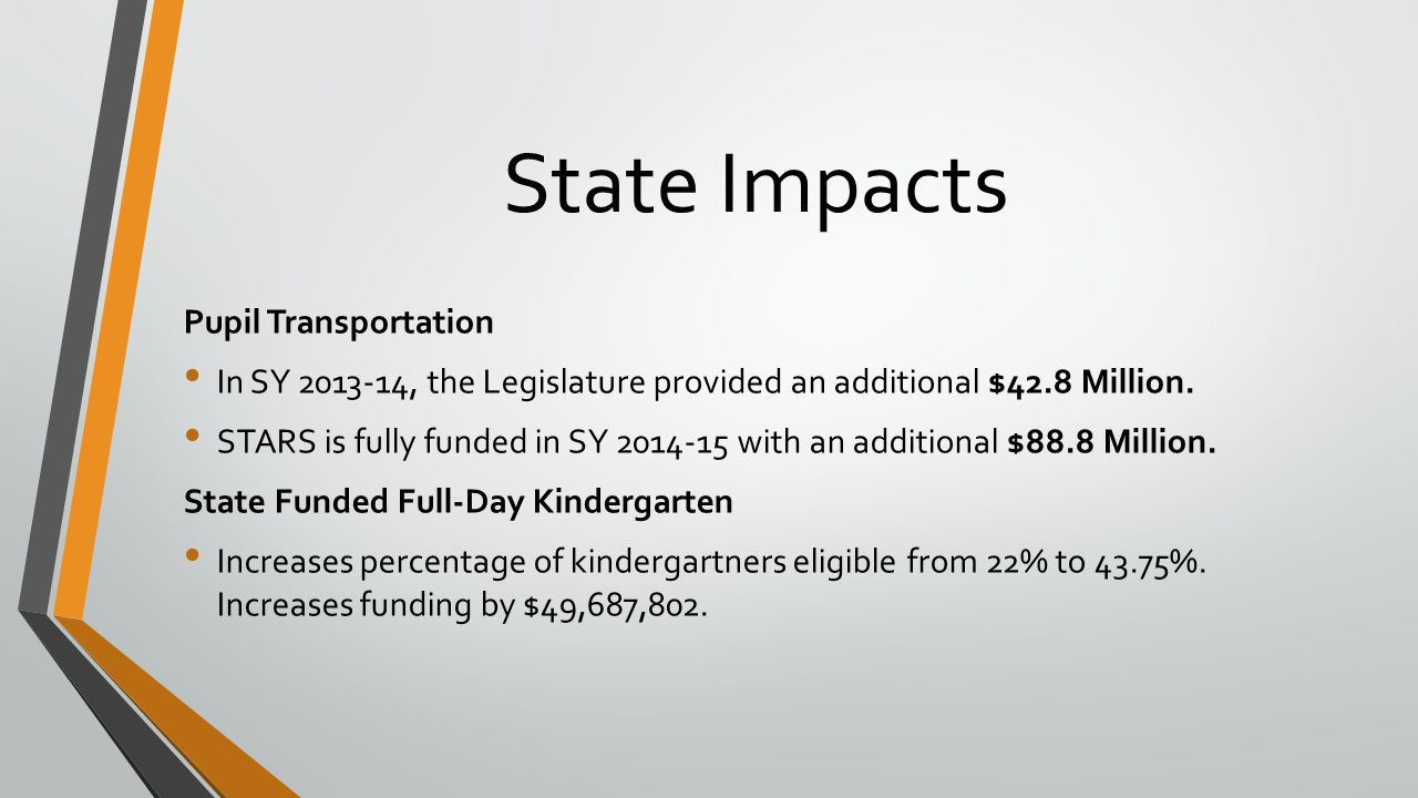 State Impacts Pupil Transportation In SY 2013-14, the Legislature provided an additional $42.8 Million.