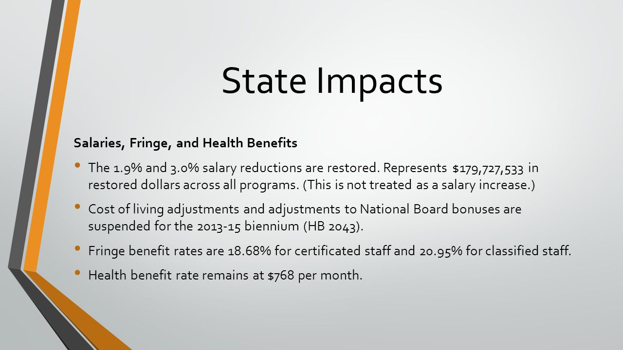 State Impacts Salaries, Fringe, and Health Benefits The 1.9% and 3.0% salary reductions are restored.