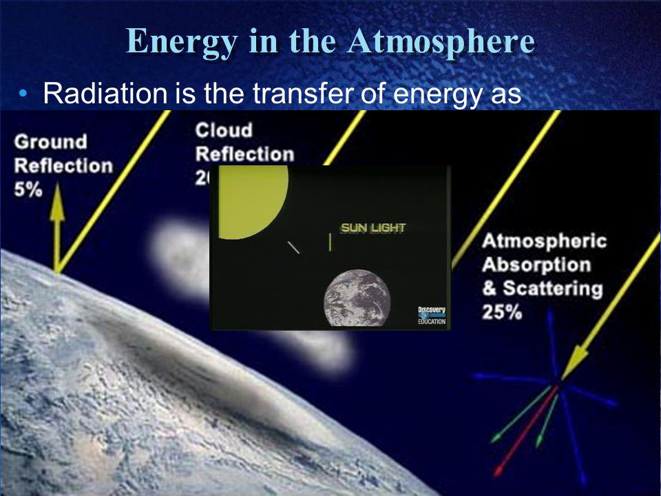 Energy in the Atmosphere Radiation is the transfer of energy as electromagnetic waves 50% of the sun's radiation is absorbed by the Earth's surface. 5