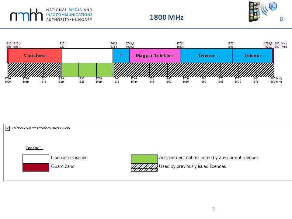 8 1800 MHz 8