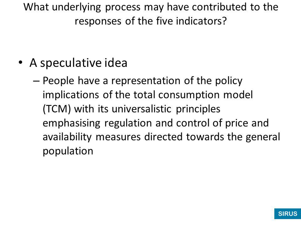 What underlying process may have contributed to the responses of the five indicators.